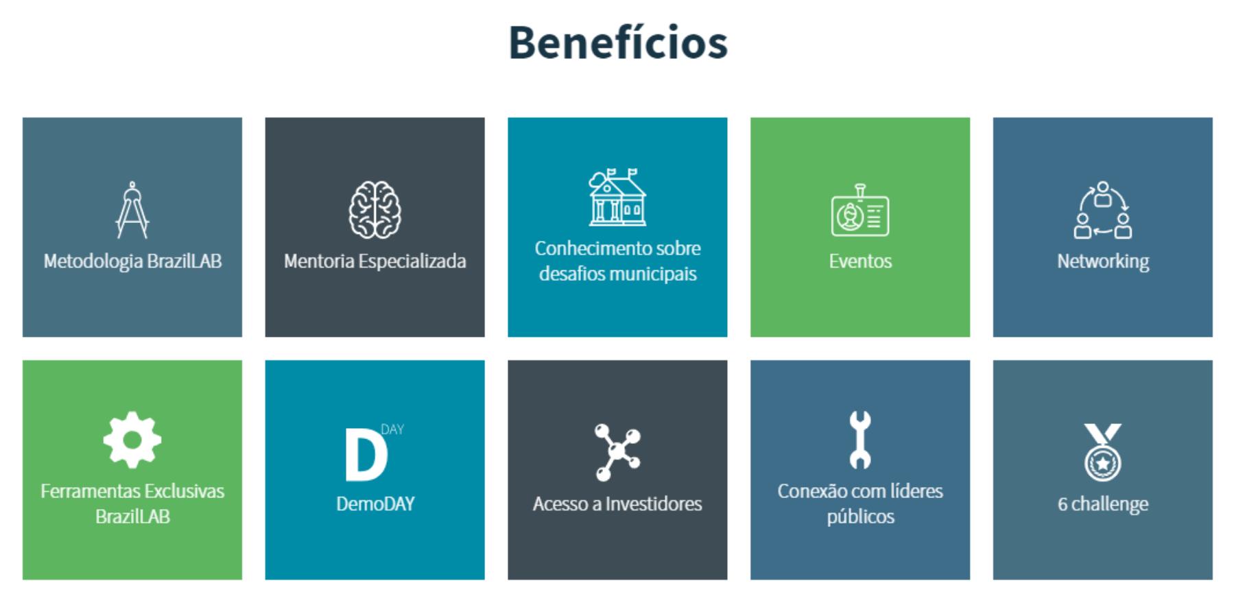 Benefícios do Programa BrazilLAB